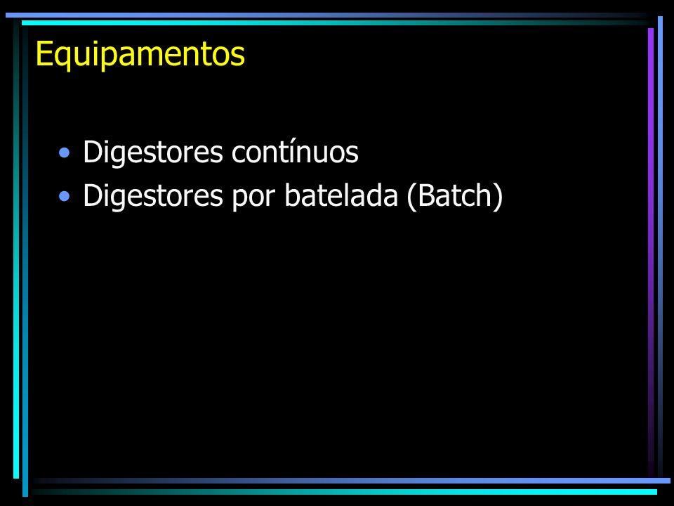 Equipamentos Digestores contínuos Digestores por batelada (Batch)