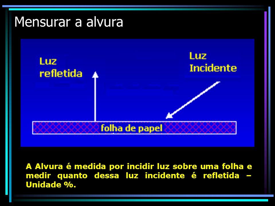 Mensurar a alvura A Alvura é medida por incidir luz sobre uma folha e medir quanto dessa luz incidente é refletida – Unidade %.