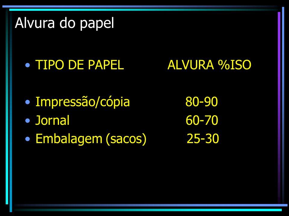 Alvura do papel TIPO DE PAPEL ALVURA %ISO Impressão/cópia 80-90