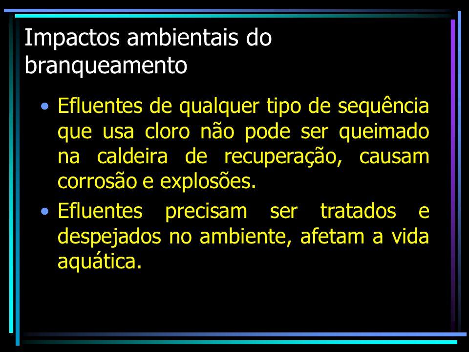 Impactos ambientais do branqueamento