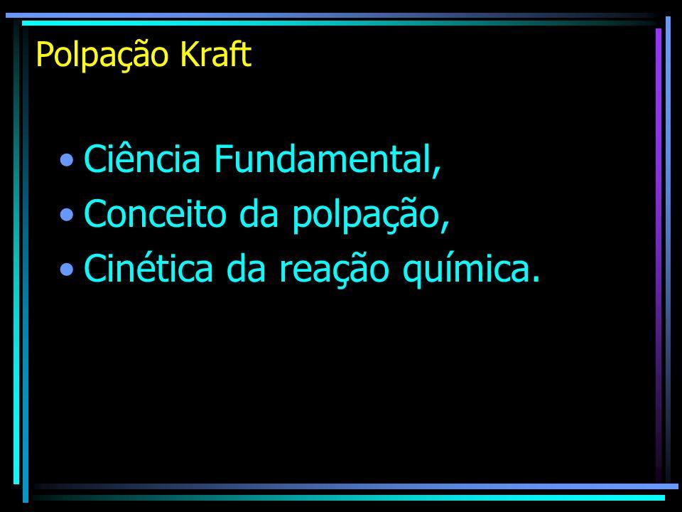 Cinética da reação química.