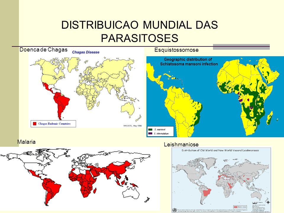 DISTRIBUICAO MUNDIAL DAS PARASITOSES