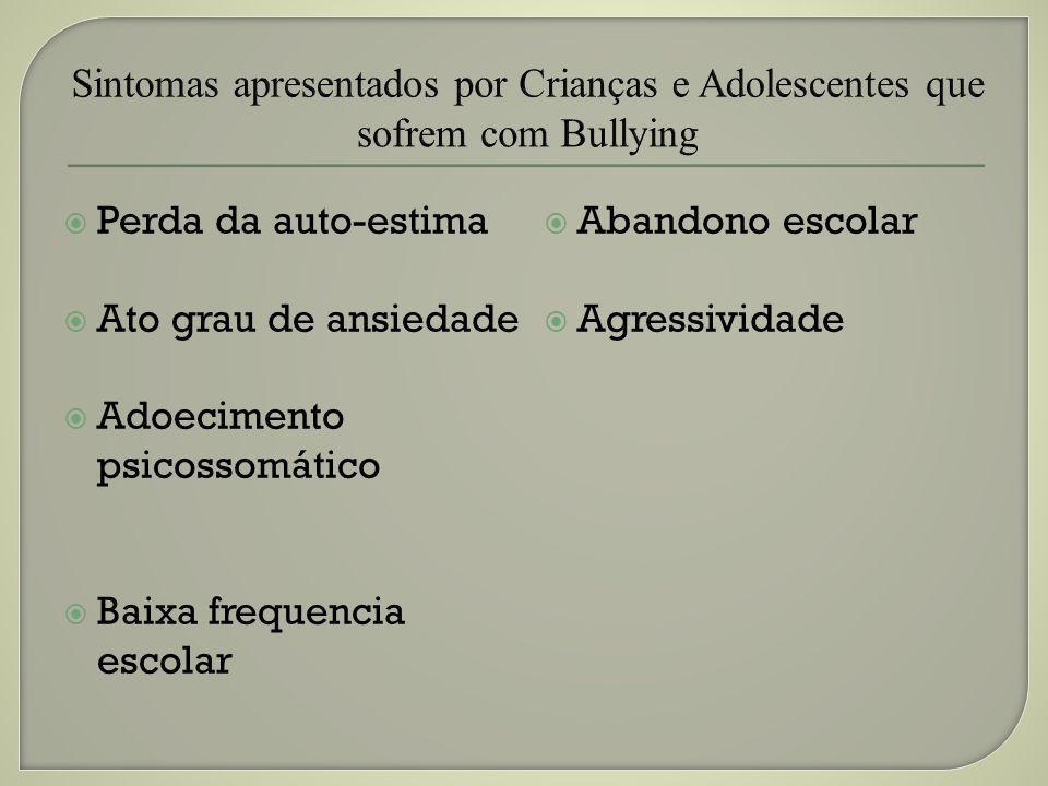 Sintomas apresentados por Crianças e Adolescentes que sofrem com Bullying