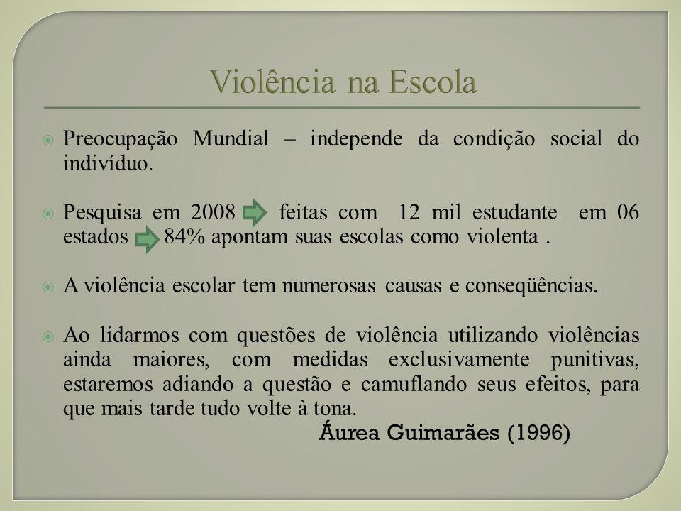 Violência na EscolaPreocupação Mundial – independe da condição social do indivíduo.