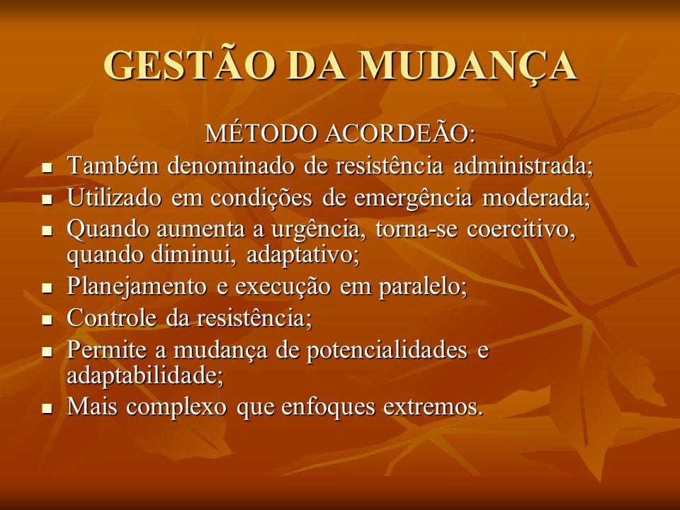GESTÃO DA MUDANÇA MÉTODO ACORDEÃO: