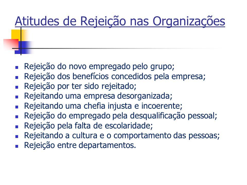 Atitudes de Rejeição nas Organizações