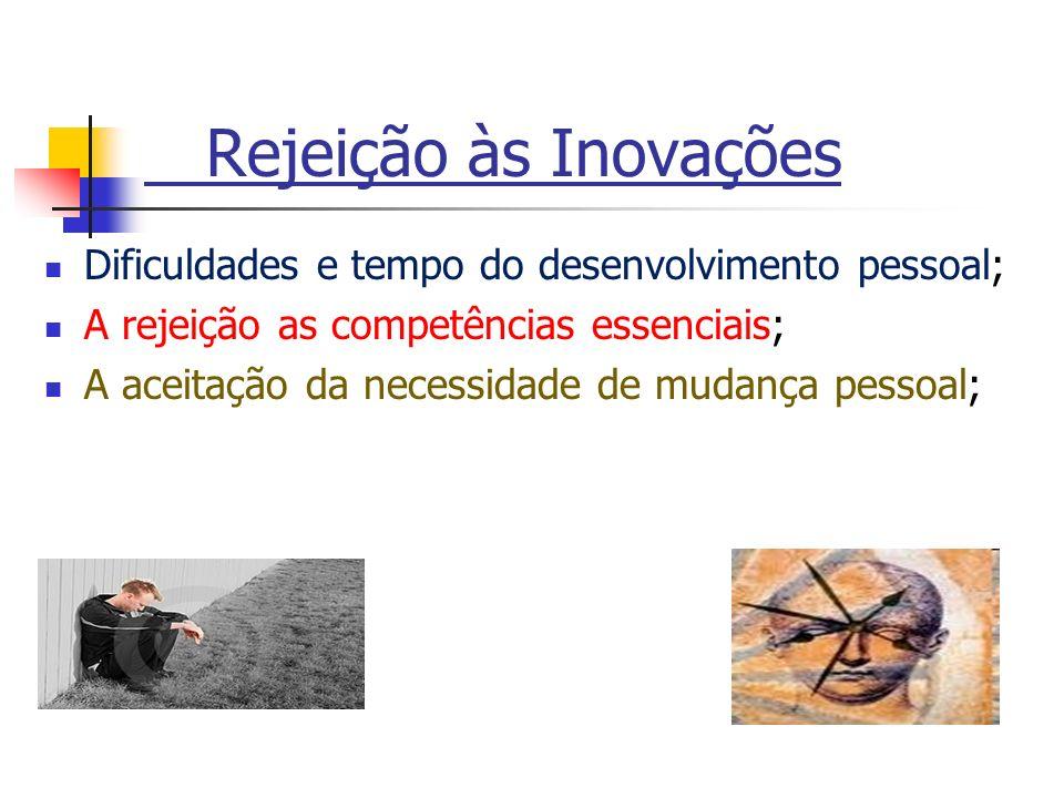 Rejeição às Inovações Dificuldades e tempo do desenvolvimento pessoal;