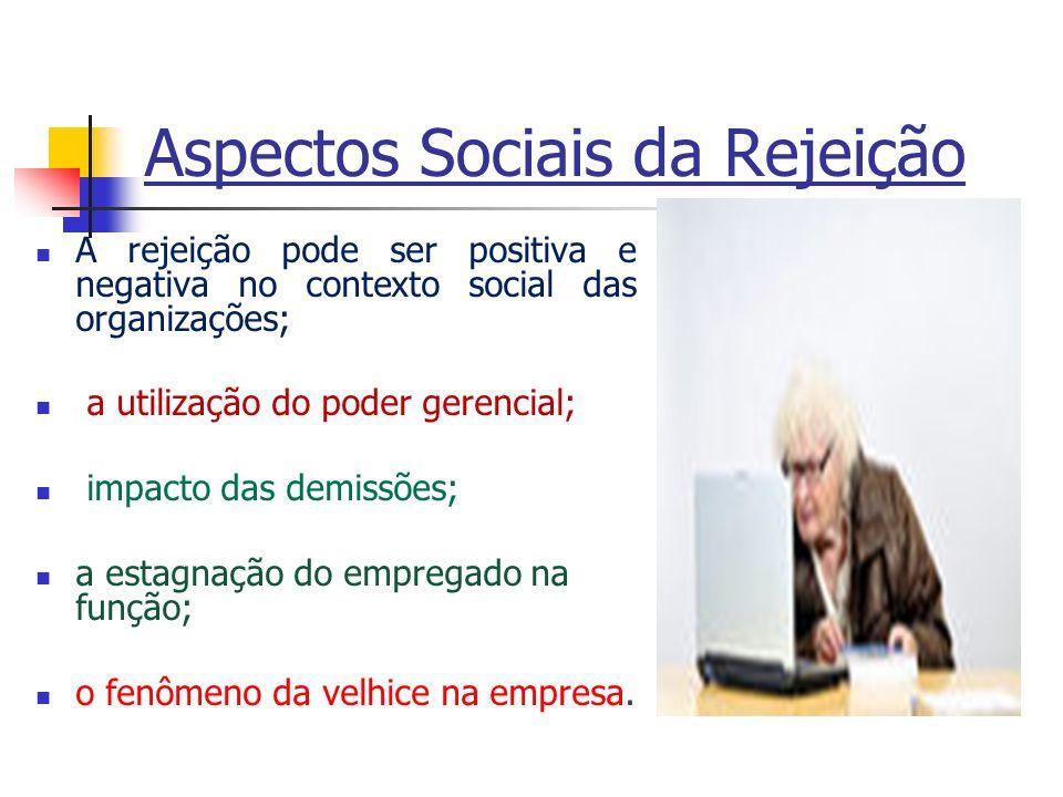 Aspectos Sociais da Rejeição