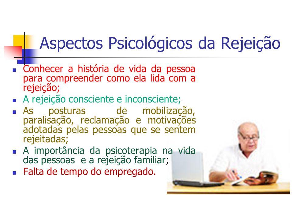 Aspectos Psicológicos da Rejeição
