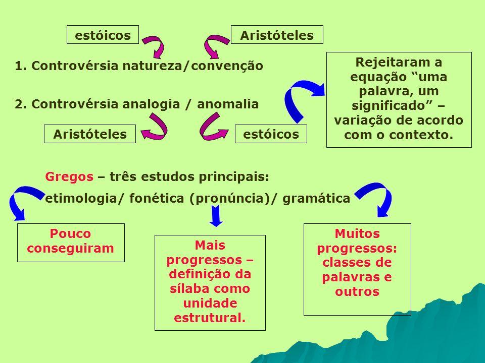 1. Controvérsia natureza/convenção