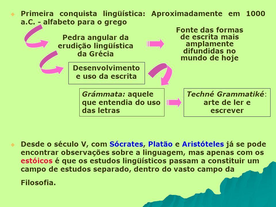 Pedra angular da erudição lingüística da Grécia