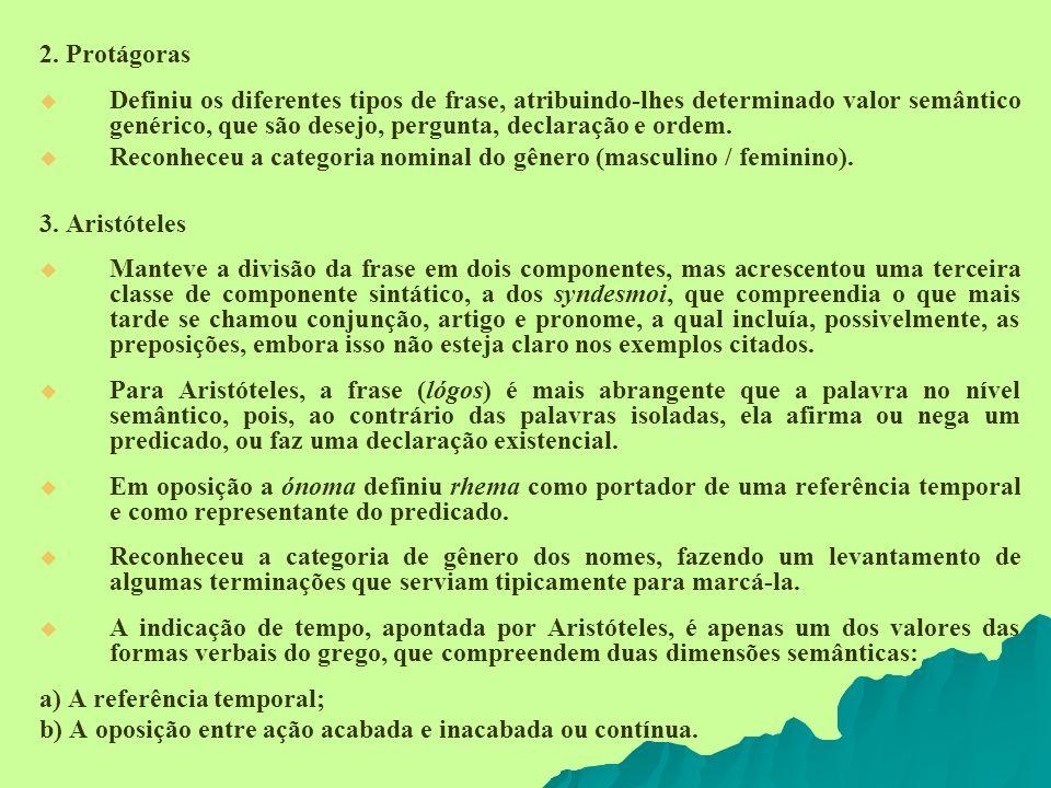 2. Protágoras