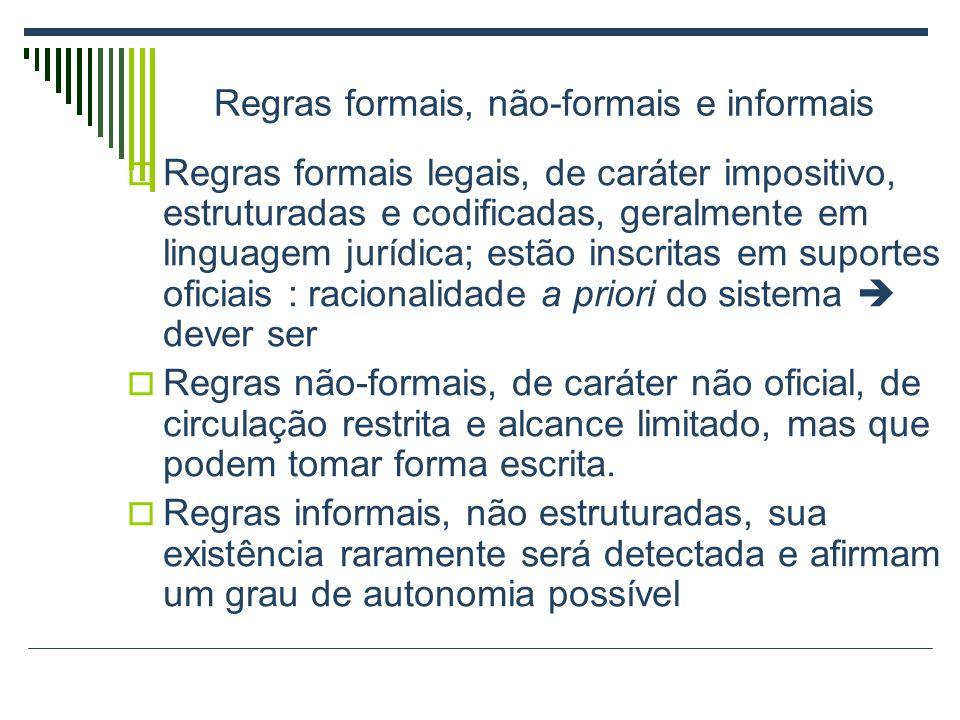 Regras formais, não-formais e informais
