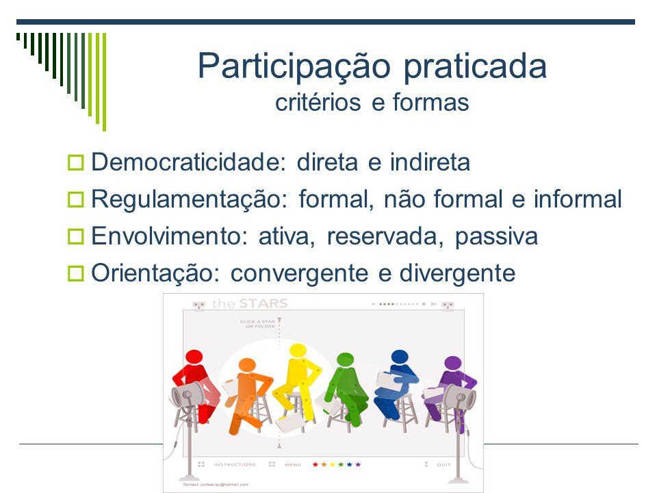 Participação praticada critérios e formas