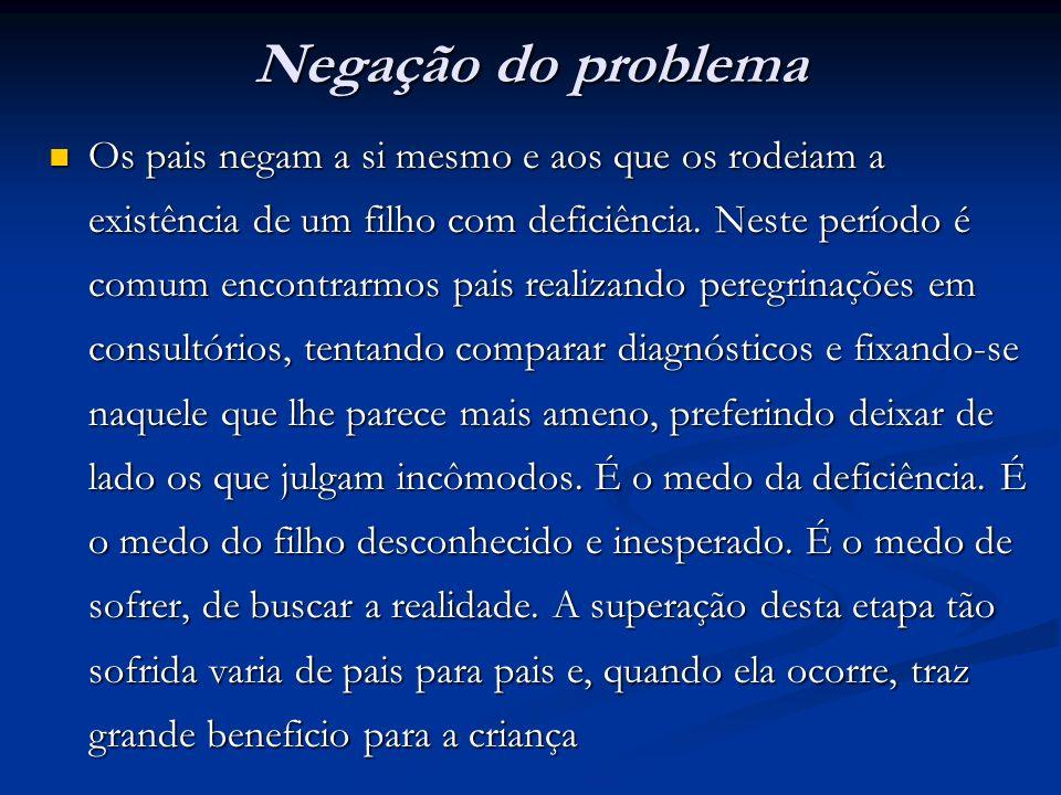 Negação do problema