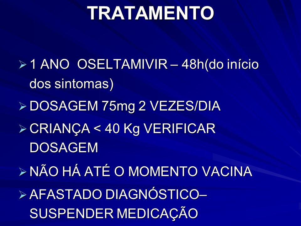TRATAMENTO 1 ANO OSELTAMIVIR – 48h(do início dos sintomas)