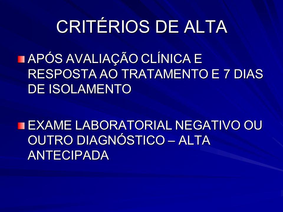 CRITÉRIOS DE ALTA APÓS AVALIAÇÃO CLÍNICA E RESPOSTA AO TRATAMENTO E 7 DIAS DE ISOLAMENTO.