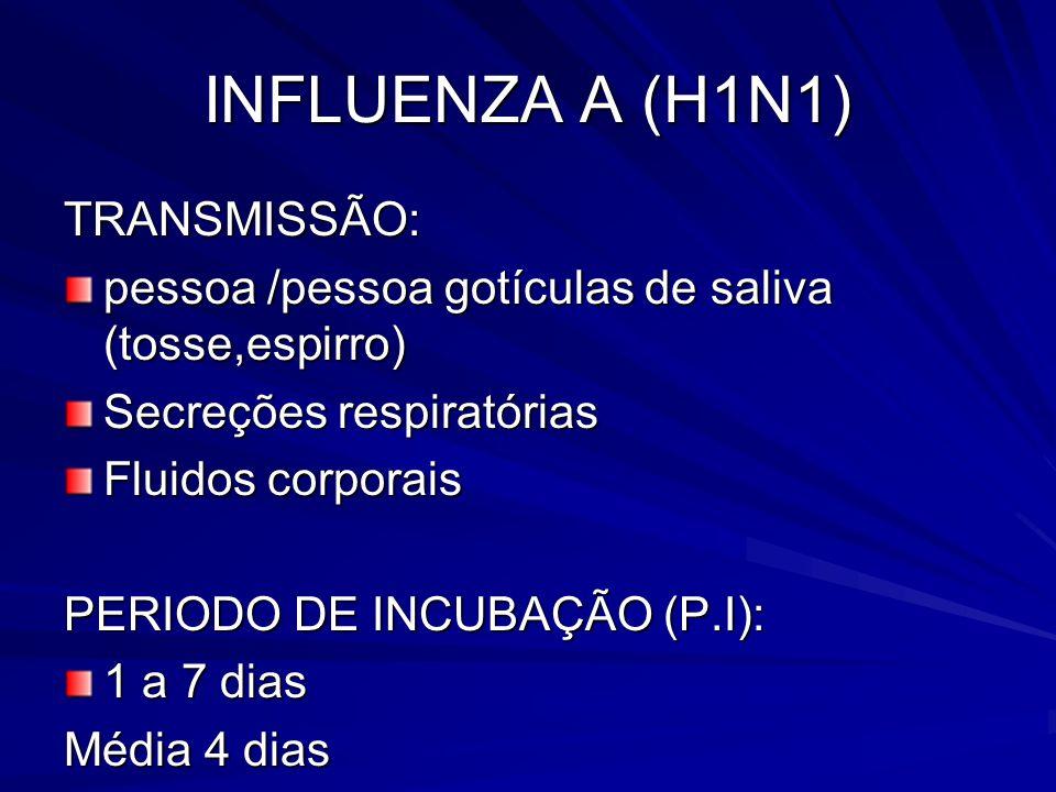 INFLUENZA A (H1N1) TRANSMISSÃO: