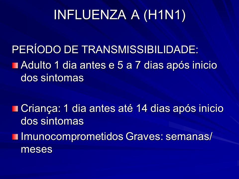 INFLUENZA A (H1N1) PERÍODO DE TRANSMISSIBILIDADE:
