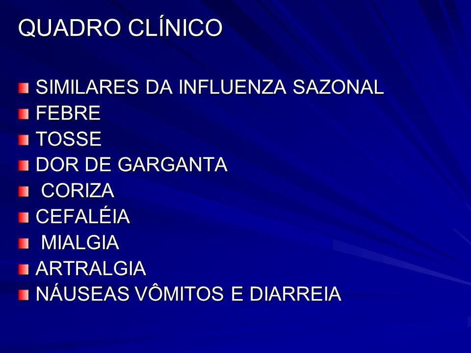 QUADRO CLÍNICO SIMILARES DA INFLUENZA SAZONAL FEBRE TOSSE