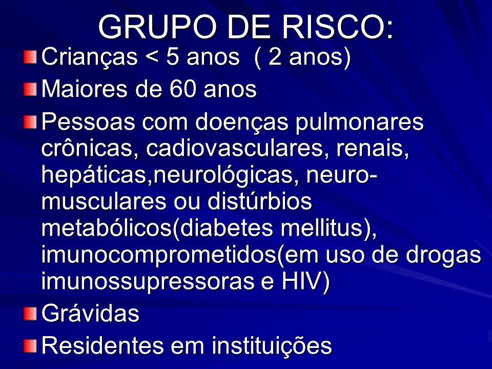 GRUPO DE RISCO: Crianças < 5 anos ( 2 anos) Maiores de 60 anos