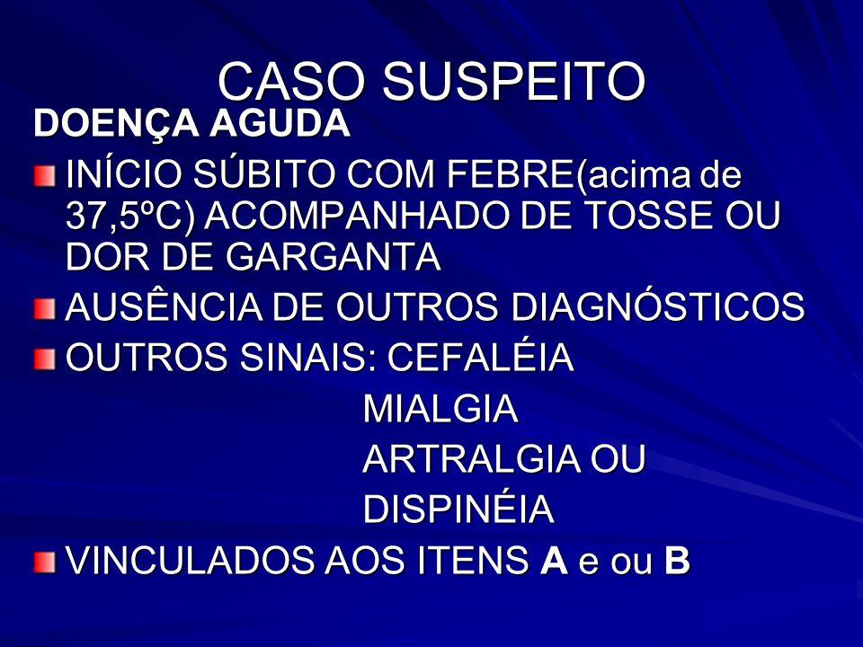CASO SUSPEITO DOENÇA AGUDA