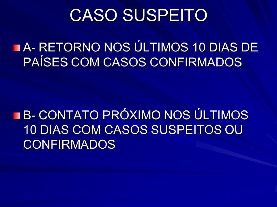 CASO SUSPEITO A- RETORNO NOS ÚLTIMOS 10 DIAS DE PAÍSES COM CASOS CONFIRMADOS.