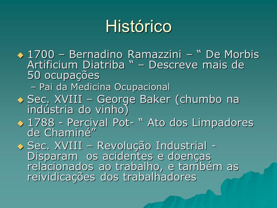 Histórico 1700 – Bernadino Ramazzini – De Morbis Artificium Diatriba – Descreve mais de 50 ocupações.