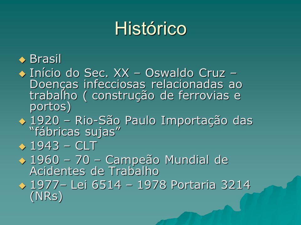 Histórico Brasil. Início do Sec. XX – Oswaldo Cruz – Doenças infecciosas relacionadas ao trabalho ( construção de ferrovias e portos)