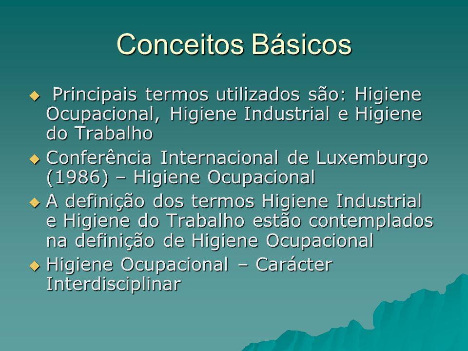 Conceitos Básicos Principais termos utilizados são: Higiene Ocupacional, Higiene Industrial e Higiene do Trabalho.
