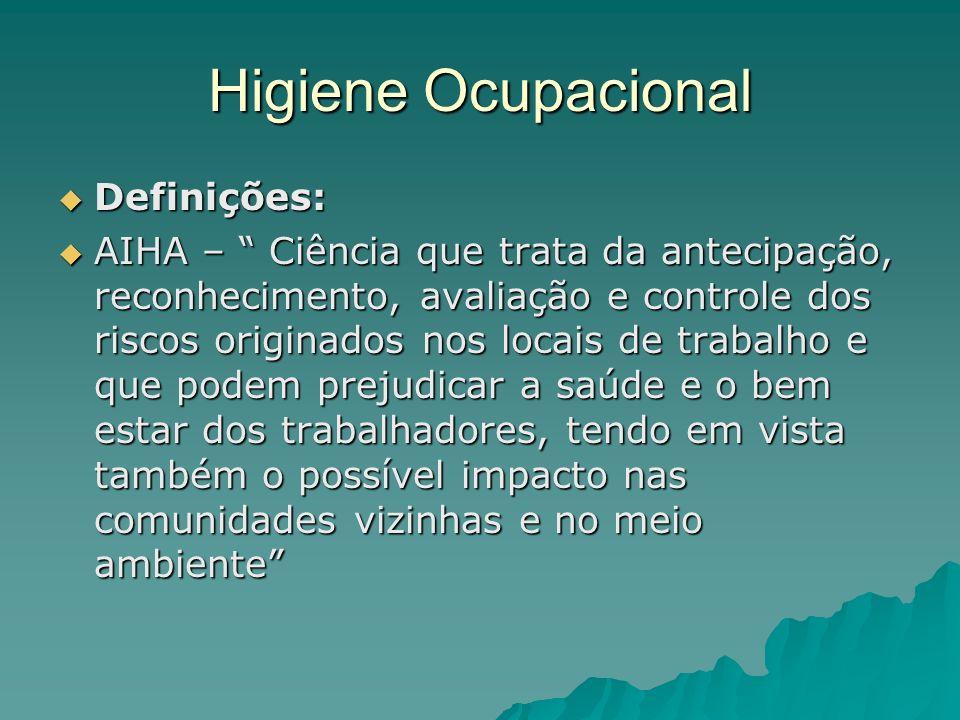 Higiene Ocupacional Definições: