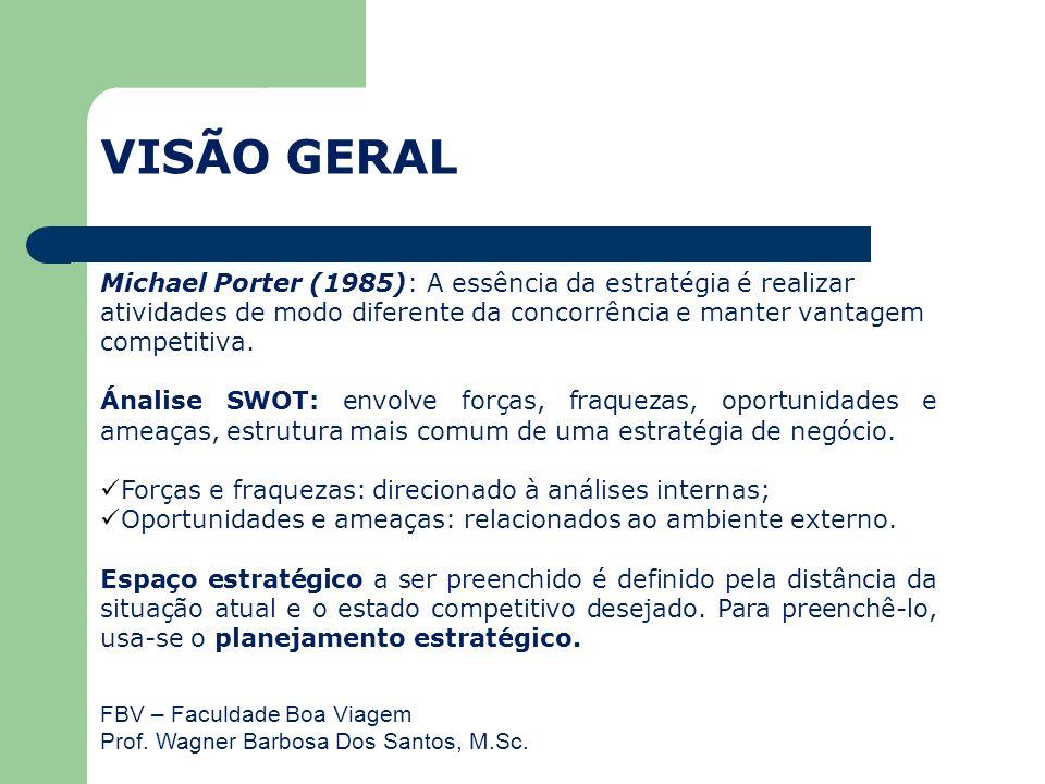 VISÃO GERAL Michael Porter (1985): A essência da estratégia é realizar atividades de modo diferente da concorrência e manter vantagem competitiva.