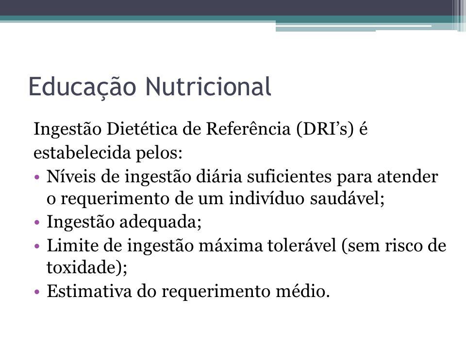 Educação Nutricional Ingestão Dietética de Referência (DRI's) é