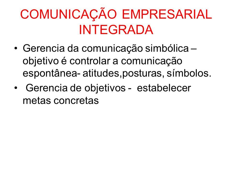 COMUNICAÇÃO EMPRESARIAL INTEGRADA