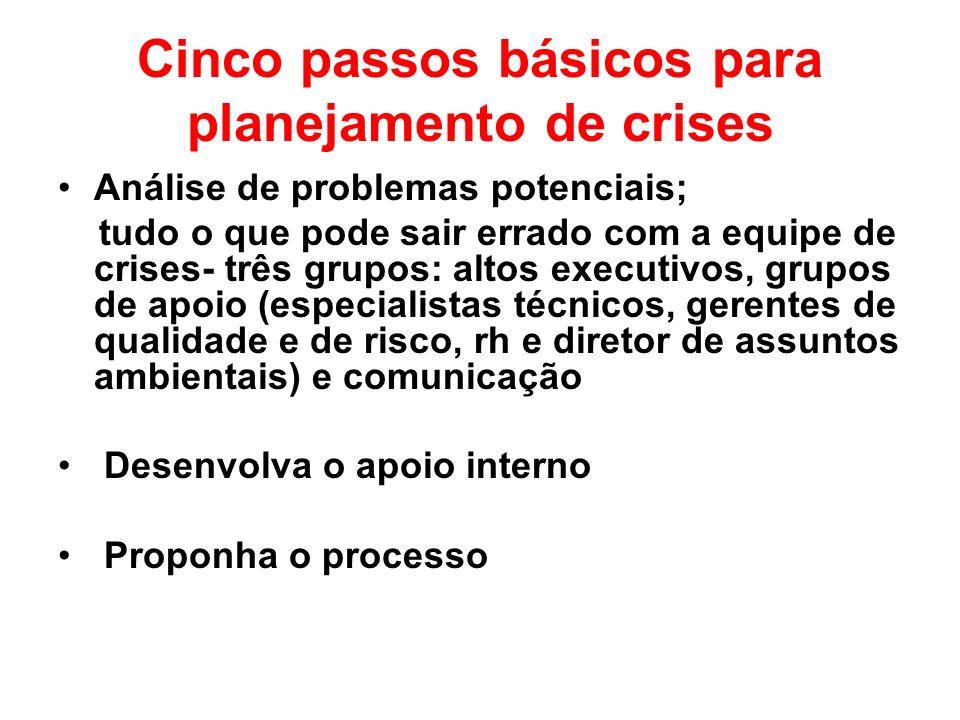 Cinco passos básicos para planejamento de crises