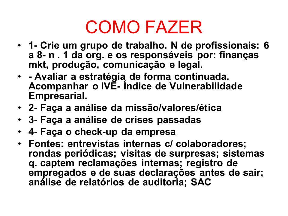 COMO FAZER 1- Crie um grupo de trabalho. N de profissionais: 6 a 8- n . 1 da org. e os responsáveis por: finanças mkt, produção, comunicação e legal.