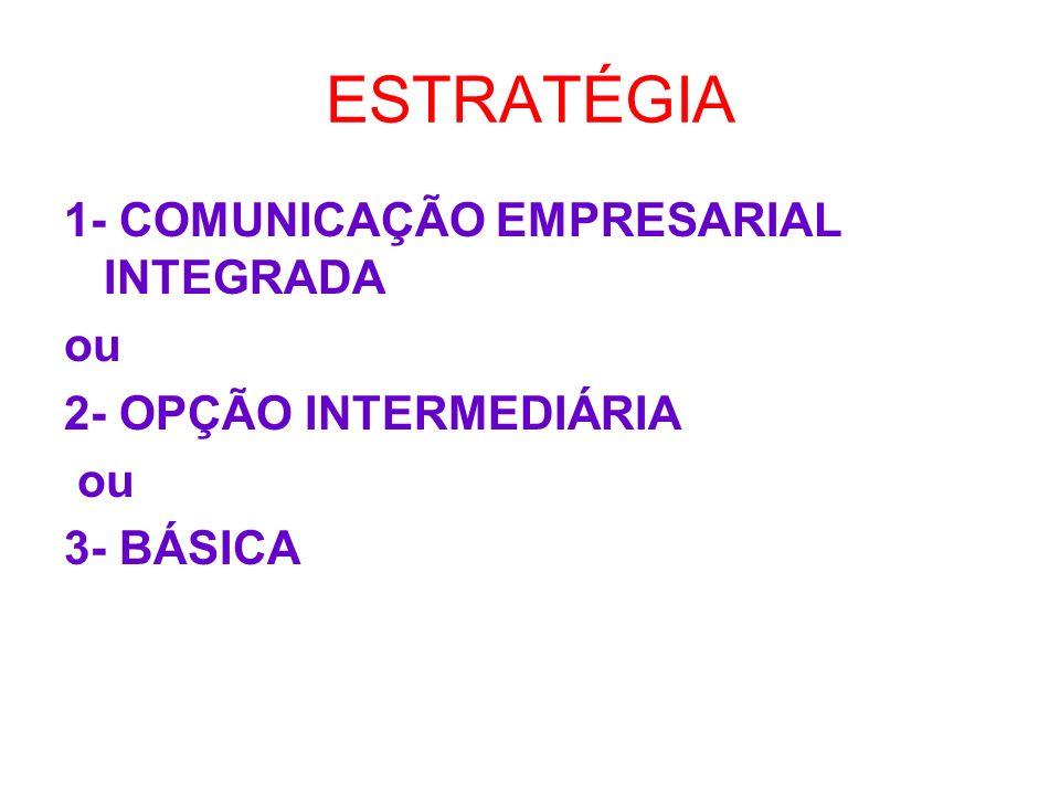 ESTRATÉGIA 1- COMUNICAÇÃO EMPRESARIAL INTEGRADA ou