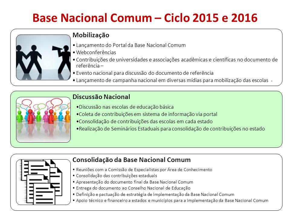 Base Nacional Comum – Ciclo 2015 e 2016
