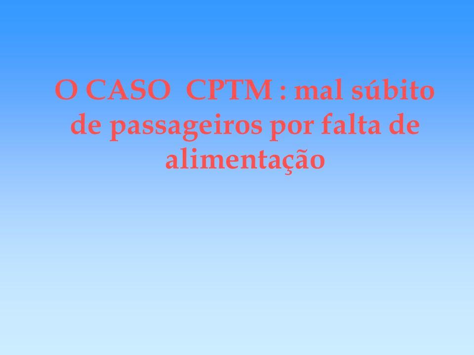 O CASO CPTM : mal súbito de passageiros por falta de alimentação