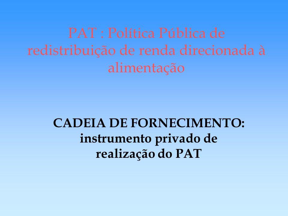 CADEIA DE FORNECIMENTO: instrumento privado de realização do PAT