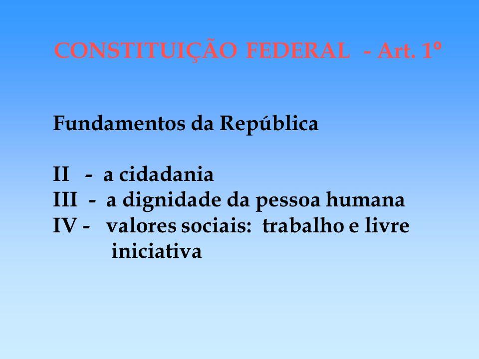 CONSTITUIÇÃO FEDERAL - Art. 1º