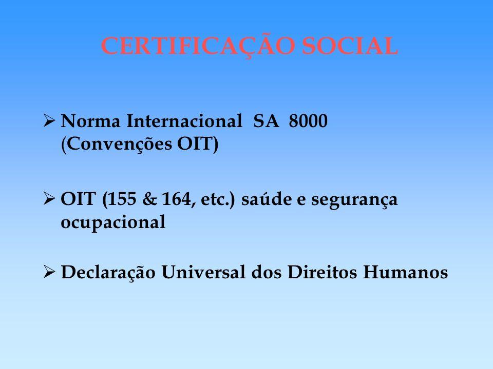 CERTIFICAÇÃO SOCIAL Norma Internacional SA 8000 (Convenções OIT)