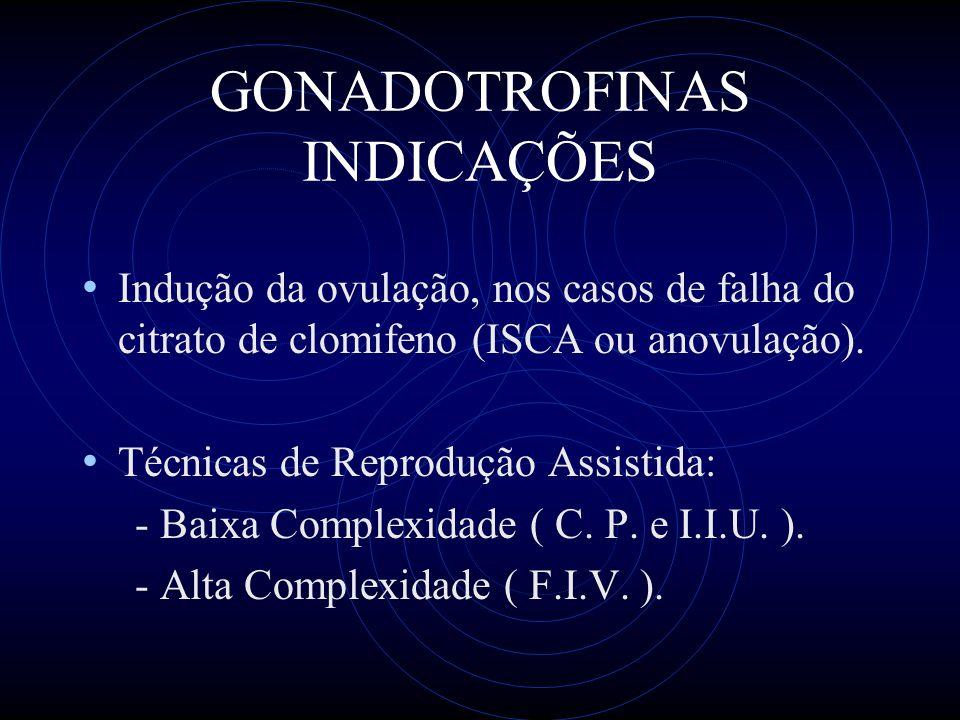 GONADOTROFINAS INDICAÇÕES