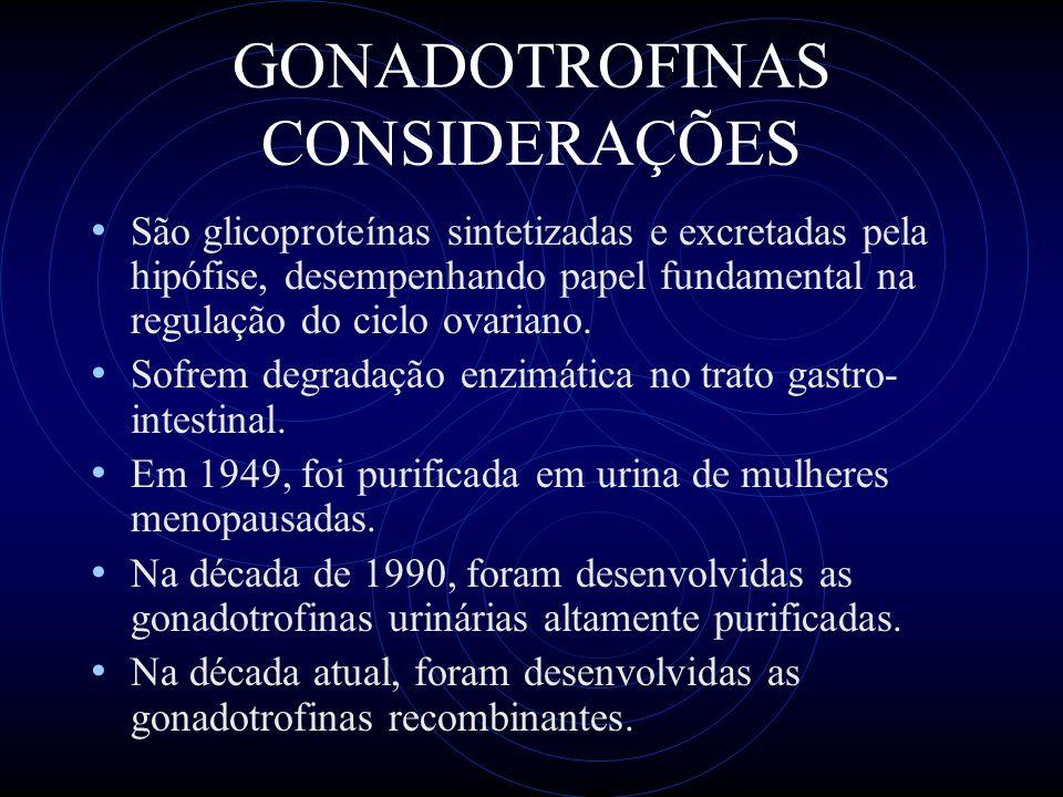 GONADOTROFINAS CONSIDERAÇÕES