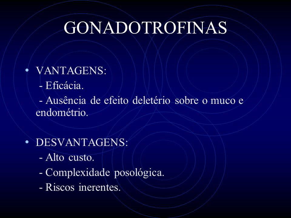 GONADOTROFINAS VANTAGENS: - Eficácia.