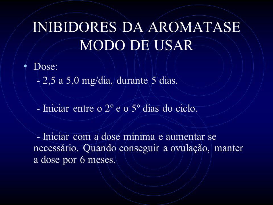 INIBIDORES DA AROMATASE MODO DE USAR