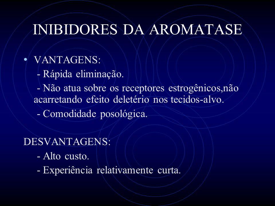 INIBIDORES DA AROMATASE