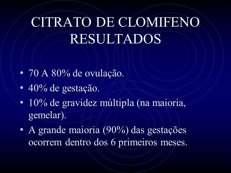 CITRATO DE CLOMIFENO RESULTADOS