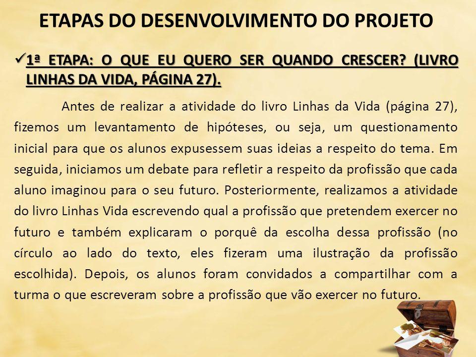 ETAPAS DO DESENVOLVIMENTO DO PROJETO