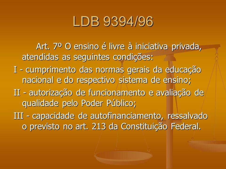 LDB 9394/96 Art. 7º O ensino é livre à iniciativa privada, atendidas as seguintes condições: